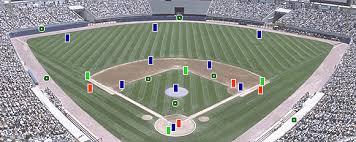 Baseball Basic Baseball Basics On The Field Mlb Com