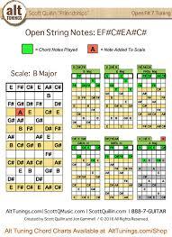 Open Tuning Ef C Ea C F 7 Key Of B Major Alt Tunings