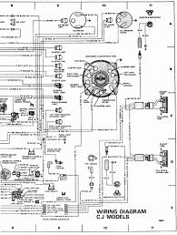 1979 jeep cj7 wiring harness diagram within painless wellread me jeep cj7 wiring harness 1979 jeep cj7 wiring harness diagram within painless
