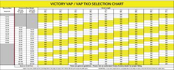 Symbolic Victory Vap Arrow Chart Aluminum Arrow Weight Chart