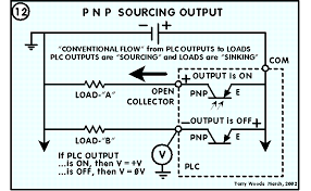 pnp npn wiring wiring diagram g9 control wiring npn pnp devices and connections pnp proximity sensor wiring pnp npn wiring