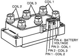 solved what is the diagram of a ford windstar coil fixya what is the diagram of a 2002 ford windstar coil a 2a52111e 1fa9