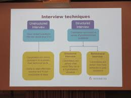 Star Interview Techniques