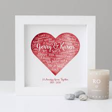 personalised 35th anniversary watercolour gift