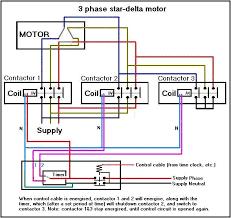 contactors and control circuits