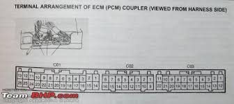 santro ecu wiring diagram wiring diagram and schematic Santro Xing Electrical Wiring Diagram know your car under the hood of a wagonr page 2 team bhp mahindra engine diagram wiring car fuse box and santro santro xing wiring diagram