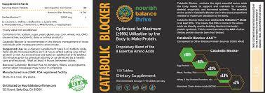Master Amino Acid Pattern Mesmerizing Nourish Balance Thrive