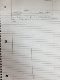 character analysis romeo juliet english  students
