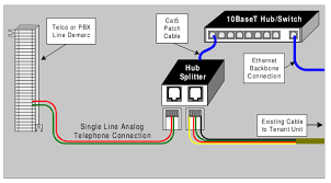 wiring diagram for phone lines the wiring diagram full text ebook wall plate and hub splitter installation wiring diagram