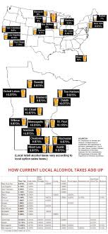 Mn State Sales Tax Chart Sales And Excise Taxes Minnesota Beer Wholesalers Assocation