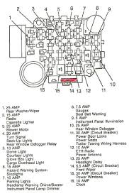 2003 jeep liberty engine diagram 2005 jeep liberty fuse box diagram wiring diagram database
