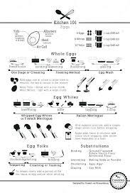 Abbreviations For Kitchen Measurements Kitchen Measurements And ...