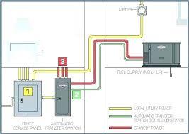 generac home generator wiring diagram wiring diagram expert home generator wiring data diagram schematic generac home standby generator wiring diagram generac home generator wiring diagram
