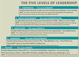 leadership vs management leaders have a dream a vision leadership levels