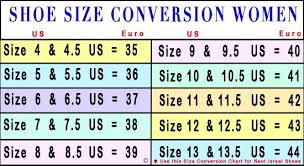 41 Memorable Foreign Shoe Size Conversion Chart