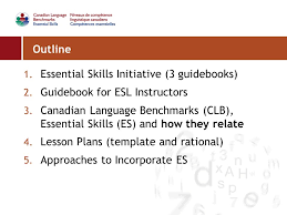 Skills For Work Language For Work Clb And Essential Skills For Esl Instructors