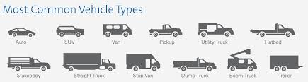 Business Auto Policy Symbols Used
