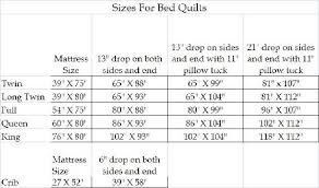Queen Bed Size Dimensions Queen Size Bed Measurements Neat Queen