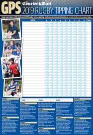 Gps Rugby Fixture And Tipping Chart Download Pdf Churchie