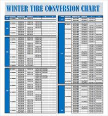 Tire Size Conversion Chart 75 Meticulous Car Tyre Conversion Chart