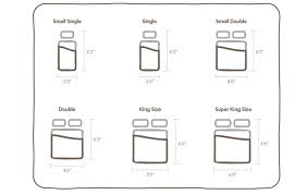 Image Super King Size Chart Mybedframes Uk Bed Sizes The Bed And Mattress Size Guide