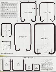 pchenderson industrial door track for sliding doors cabinet plastic rollers hangers ashleys full size