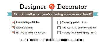 Interior Design Vs Interior Decorating Decoding Design richmondmagazine 10