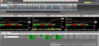 Trade Tiger Chart Trade Tiger Tips Tricks And Hints Traderji Com