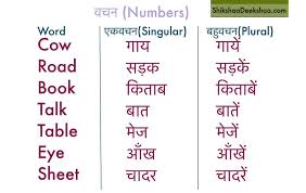 Learn Hindi Lesson 46 Number Learn Some Tricks
