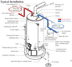 how to troubleshoot electric water heater if heat trap nipple is connected to dip tube make curved dip tube by heating and bending dip tube