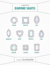 Diamond Shapes Guide Which One Suits You Invaluable