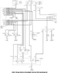 durango wire diagram fundacaoaristidesdesousamendes com durango wire diagram dodge trailer wiring harness diagram wiring diagram 2004 dodge durango spark plug wire