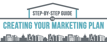 Marketing Plan Template Step By Step Guide To Creating Your