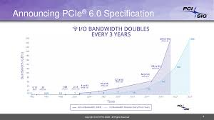 Pcie Speed Chart Pci Express Bandwidth To Be Doubled Again Pcie 6 0