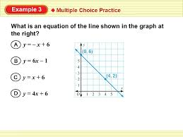 graph the equation y x 3 jennarocca