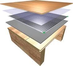 Great Laminate Flooring And Underfloor Heating Nice Ideas