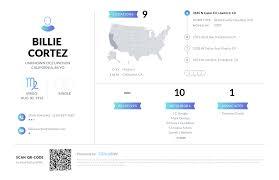 Billie Cortez, (559) 897-7087, 3185 N Cajun Cir, Hanford, CA | Nuwber