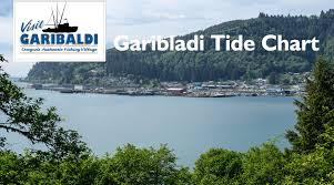 Garibaldi Tide Chart Visit Garibaldi Oregon