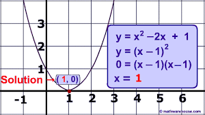 how to solve quadratic equation by