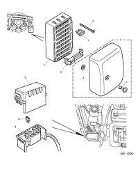 rover mini passenger compartment fuse box rimmer bros rover mini passenger compartment fuse box