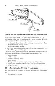 diseño y mantenimiento de gruas