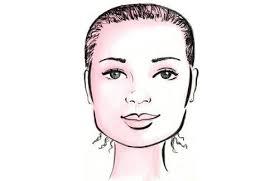 Top 50 účesů Pro čtvercové Obličeje Punditschoolnet