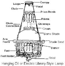chandelier part identifier 3