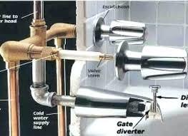 how to remove a bathtub faucet replacing a bathtub faucet how