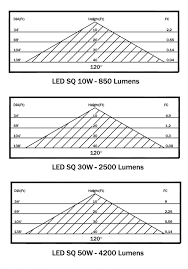 low voltage outdoor lighting wiring diagram solidfonts clf001ab led landscape lighting low voltage outdoor by