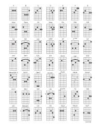 Electric Guitar Chords Chart For Beginners Electric Guitar Cords Accomplice Music