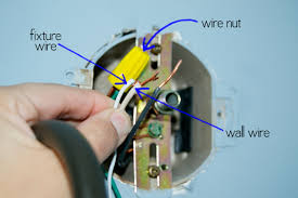 place a wire nut that you recycled from the old fixture over the two wires and twist until the two wires are tightly clamped together