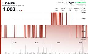 Crypto Market Update Btc Xrp Bch Usdt And Trx Cryptoglobe