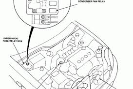 2000 jeep wrangler wiring diagram wiring diagram and hernes 2000 jeep wrangler heater er wiring diagram image