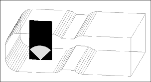 Left General Arrangement Of The Waveguide And Probe The